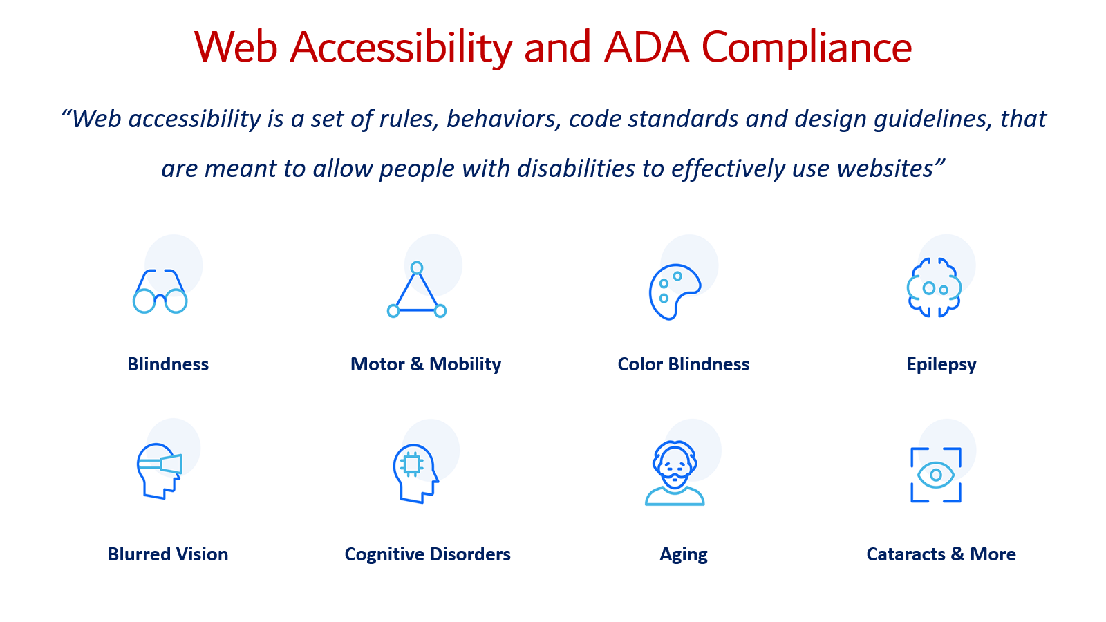 Web Accessibility and ADA Compliance_Neo Design Concepts LLC